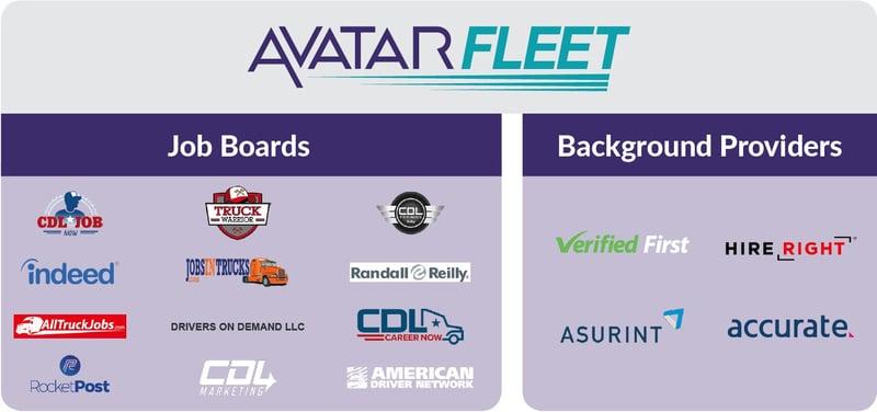 AvatarFleet Integrations