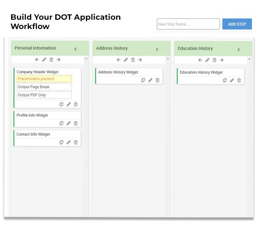 DOT Application Workflow 2