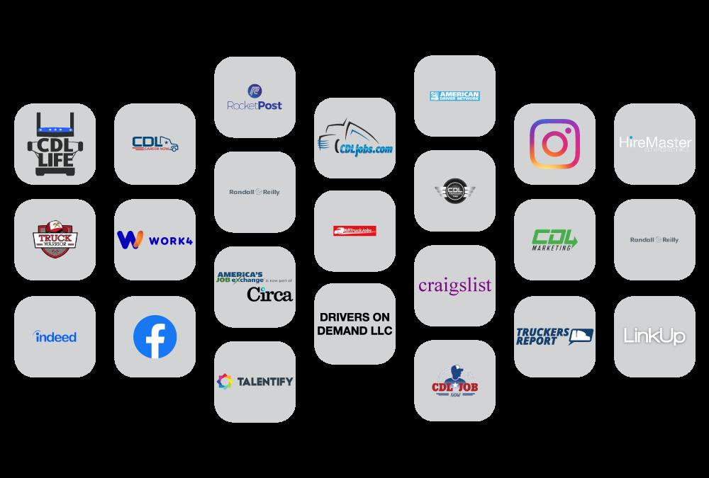 Jobs-Boards-Integrations