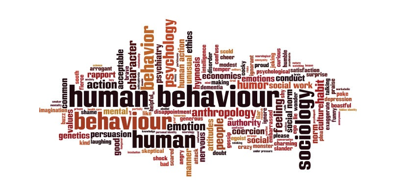 Safety Leadership: Behaviorism